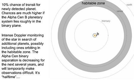 Exoplaneten   Skyweek Zwei Punkt Null