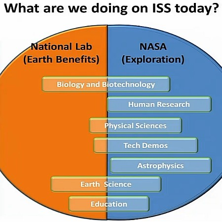 iss-science