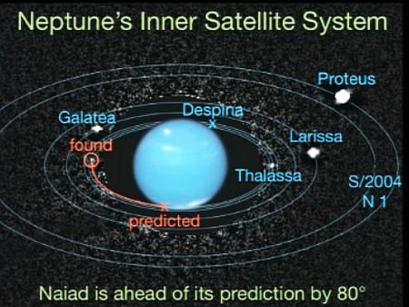 Number Of Rings On Neptune