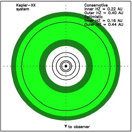 kepler186