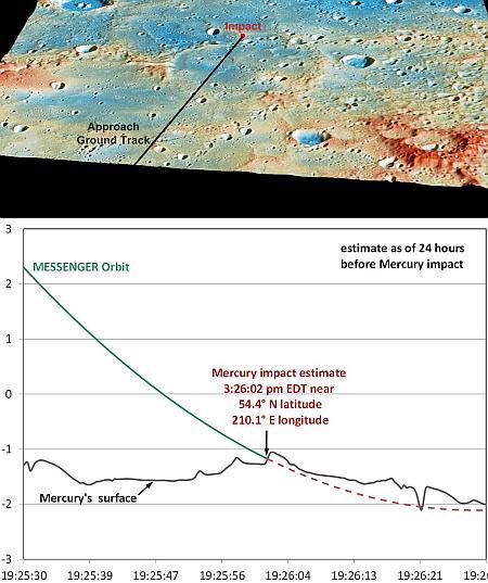 mercury-crash
